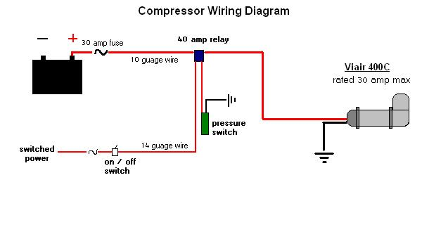 wiring01 12v air compressor wiring diagram air compressor installation Train Horn Wiring Diagram at bakdesigns.co